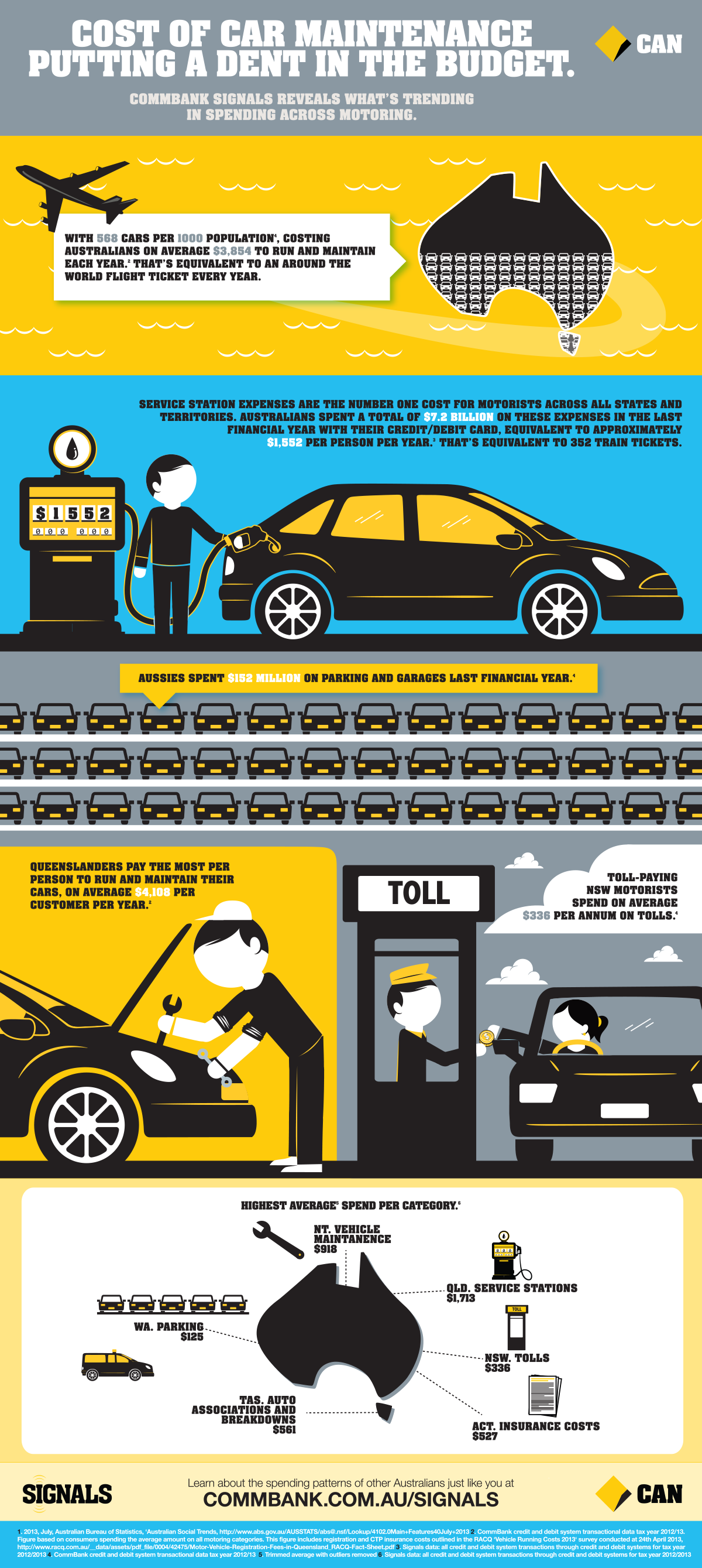 Cost of car maintenance cheap car insurance - infographic commonwealth - Cheap car insurance and ramblings of a car-loving mother
