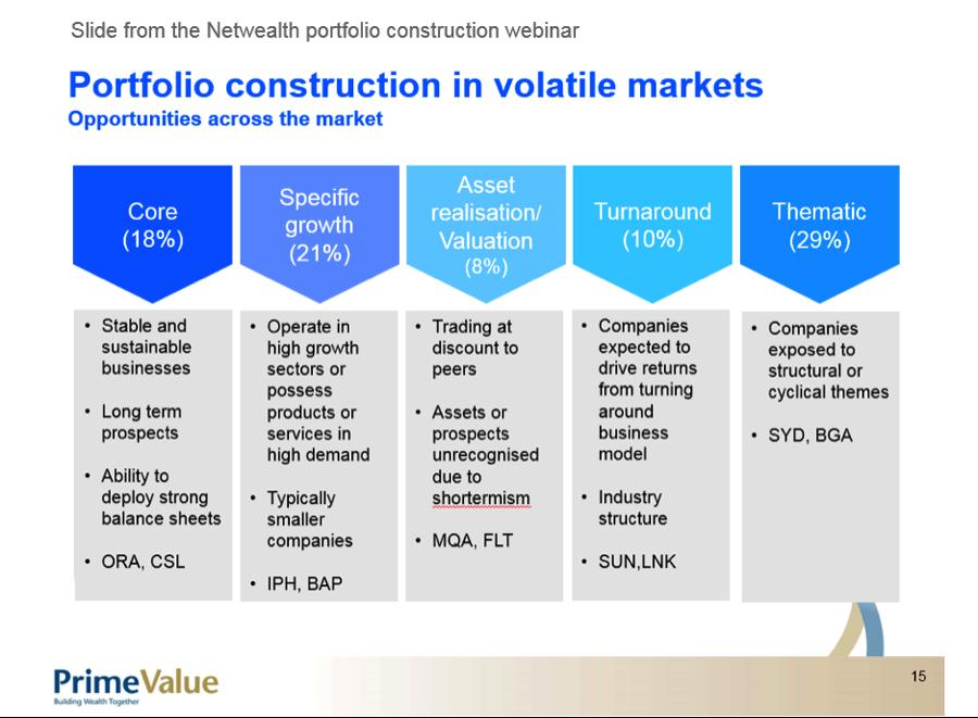 NETWEALTH_2 Modern ways to achieve positive returns in volatile markets - NETWEALTH 2 - Modern ways to achieve positive returns in volatile markets
