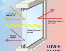 5 little tips for producing wicked energy savings - innerglass low e illustrati 230x180 - 5 little tips for producing wicked energy savings